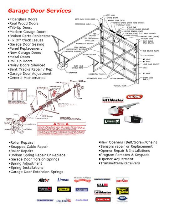 garage door repair dublin ca. Discount Garage Door Repair Dublin CA    19 SVC    408  684 0396